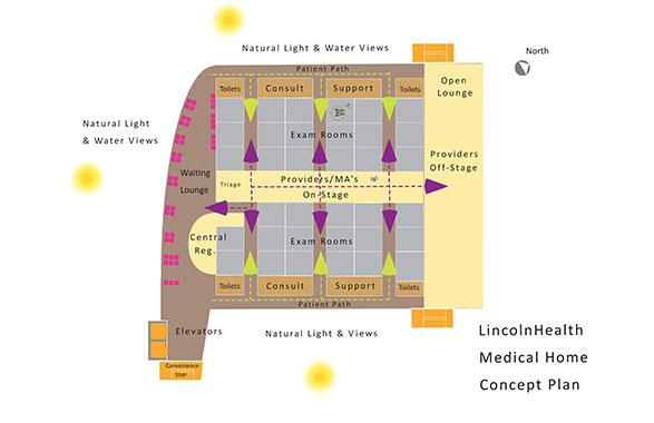 FIRST LOOK: LincolnHealth's Watson Health Center