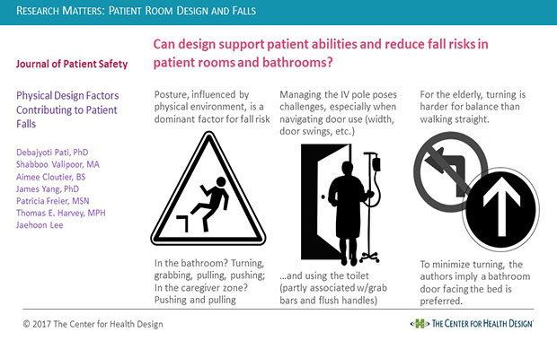 Research Matters: Patient Room Design And Falls